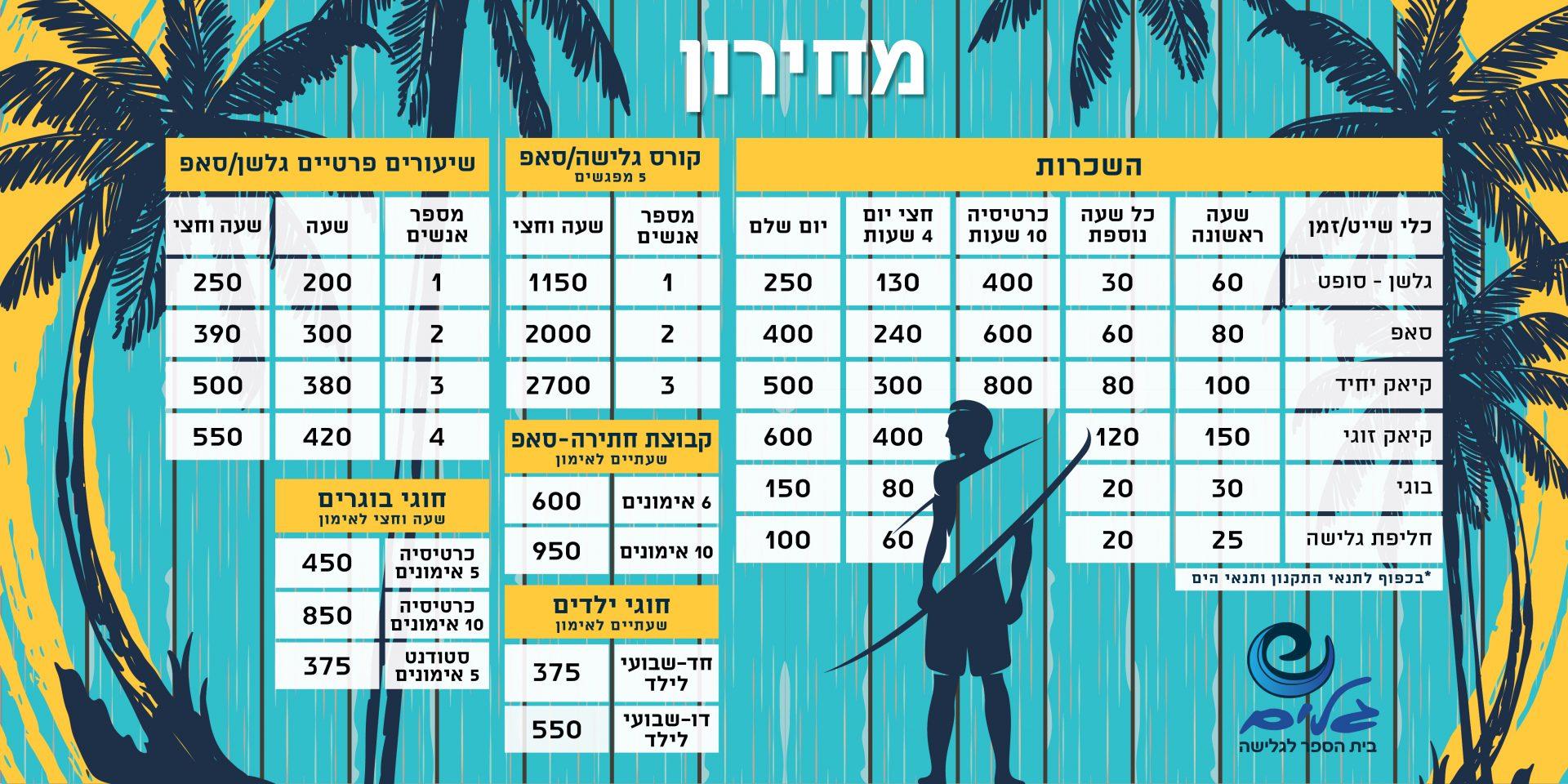 Galim surf school - rental price list